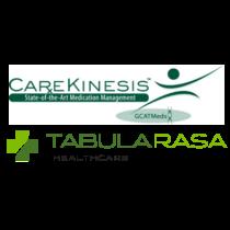 carekenisis